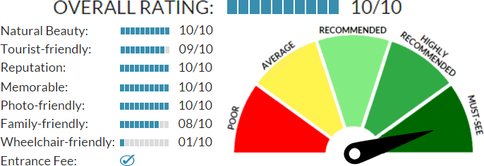 Savica Waterfall rating